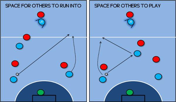 Pivot Space Futsal