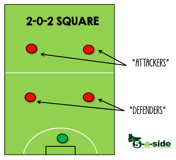 5-a-side square formation positions